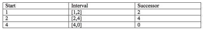 chord-table1.jpg