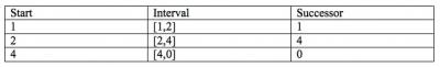 chord-table2.jpg